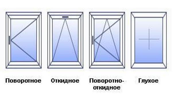 Окна&двери - севастополь - схема окон.